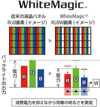 Trên tay Fujitsu NX F-01F màn hình 5 Inch nhiều cải tiến