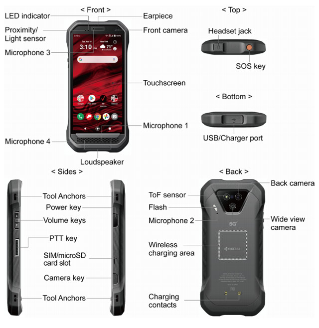 Kyocera Duraforce Ultra