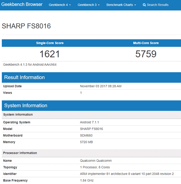 Данные Geekbench Browser для модели Sharp AQUOS S2 (FS8016)